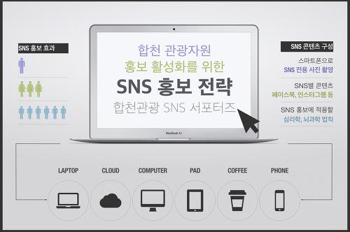 [강의예고] 합천 관광 SNS 홍보 전략 - 경남 합천관광SNS서포터즈