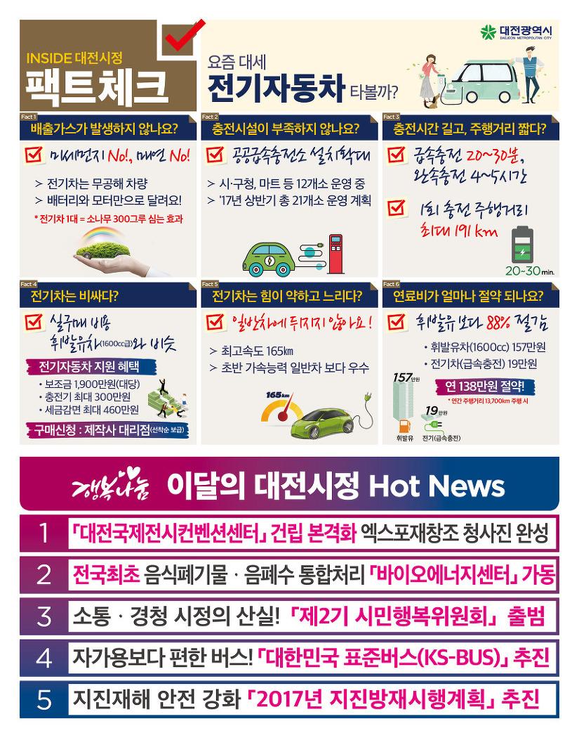 2017.3월 대전시정 핫뉴스(전기자동차 카드뉴스, 대전국..