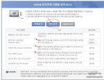 신한은행 인터넷 뱅킹 Ahnlab Online Security 가 발견했던 unwanted/win32.exploit 바이러스가 검역소에 있었다니