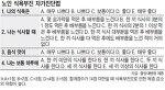CBS 김길우의 건강상식; 어르신들의 영양결핍은 식욕부진과 약 때문입니다(228; 05.11).