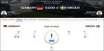 독일 스웨덴, 한국 주목하는 A매치 이변 가능성은?