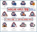 유럽 디지털 화폐 WIXLAR 그룹 규모와 신용 확인했나
