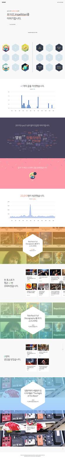 2017 임펠리테리 블로그 결산 (Analysis of the Impellitteri Blog in 2017)