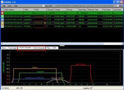 inSSIDer 2.0 - 무선인터넷 신호측정 툴