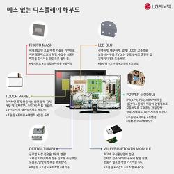 한장으로 알아보는 디스플레이용 LG이노텍 부품!