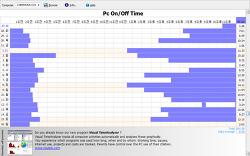 PC On-off time, 내 컴퓨터의 사용시간을 알려주는 프로그램