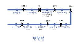오사카 여행 - 첫째날 - 도톤보리 [이치란 라멘, 앗치치혼포 타코야끼, 돈키호테 쇼핑]