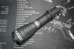 Armytek Predator Pro v3 XP-L HI review