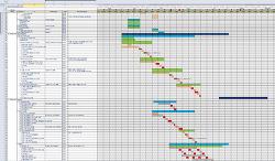 WBS, 프로젝트의 시작과 끝 - 샘플로 보는 작업분류체계(Work Breakdown Structure)
