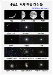 4월의 천체 관측 대상들
