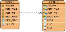 레거시DB JPA 예: 복합키를 사용하는 테이블의 밸류 콜렉션
