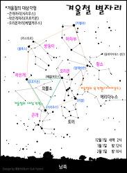 겨울철 주요 별자리 Winter constellations