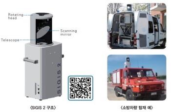 SIGIS2 - 원거리 영상화학 탐지 식별 장비