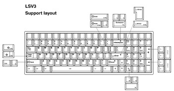 LSV3  - Support layout -