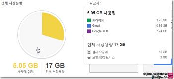 구글 드라이브 용량 무료로 2GB 업그레이드하는 방법