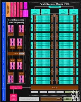 지포스 GTX 700 시리즈에 대한 AMD의 대책