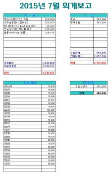 2015년 하반기, 2016년 1,2월 재정보고