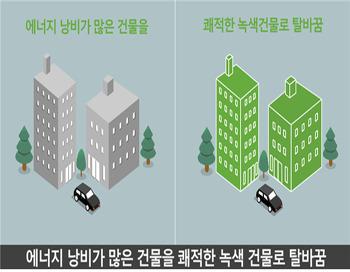 [기자단 출동] 그린리모델링으로 에너지 효율성 향상