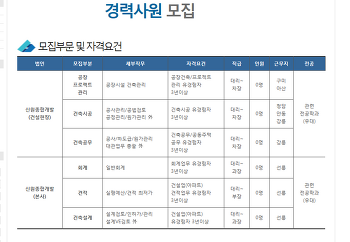 [자투리경제 JOB아라 일자리] 신원종합개발, 2018년 경력사원 공개 채용