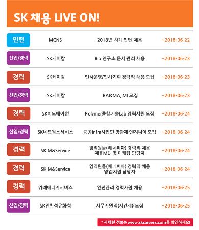 SK그룹 6월 3주차 채용 소식