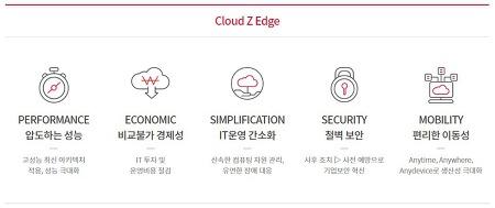고객 중심의 맞춤형 Cloud, 최적의 서비스가 Edge로 완성됩니다.