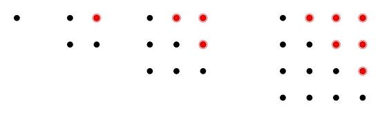 다각수(polygonal numbers)