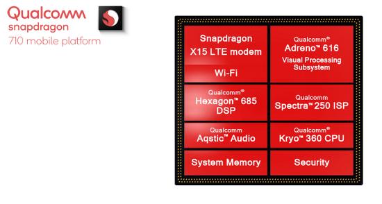퀄컴 - 10nm 공정의 '스냅드래곤 710(SDM710)' 공식 발표