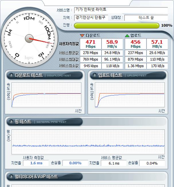 sk 브로드밴드 기가인터넷 라이트 속도 체크