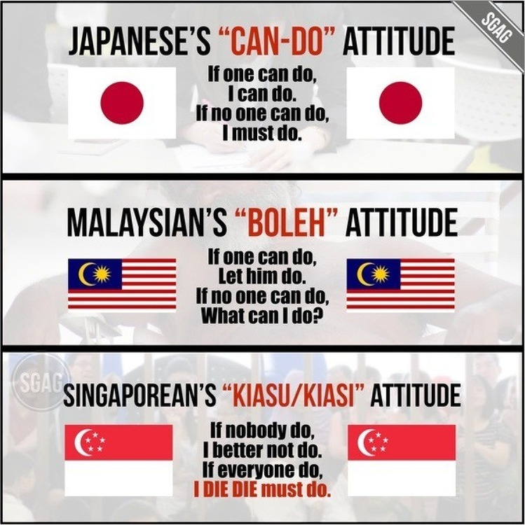Singaporean's 'KIASU'