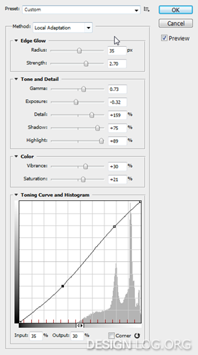 포토샵 CS5, HDR Toning 활용