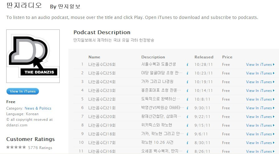 나는 꼼수다 Podcasts - http://itunes.apple.com/us/podcast/id438624412