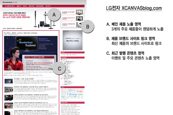 LG전자 엑스캔버스 브랜드