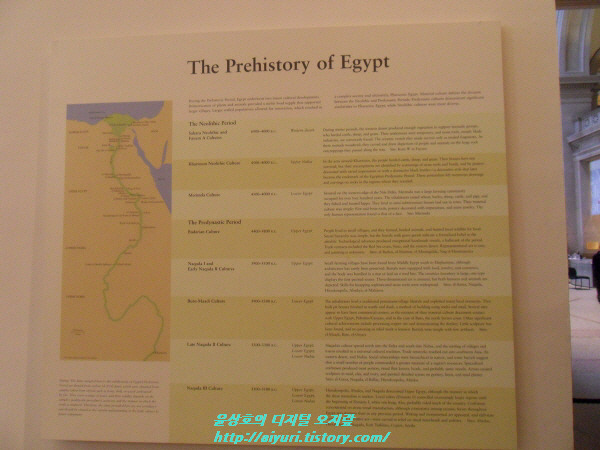 The Prehistory of Egypt