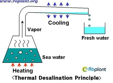 담수설비용 펌프 지구의 가치를 높이는 기술 Quot 해수담수화 Quot My Friend 효성그룹 블로그입니다