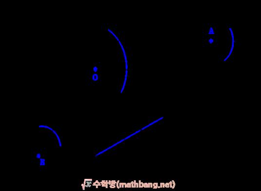 각의 이등분선의 작도