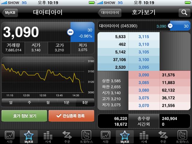 아이폰 KB 투자증권