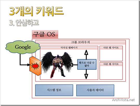 ChromeOS_presentation_12