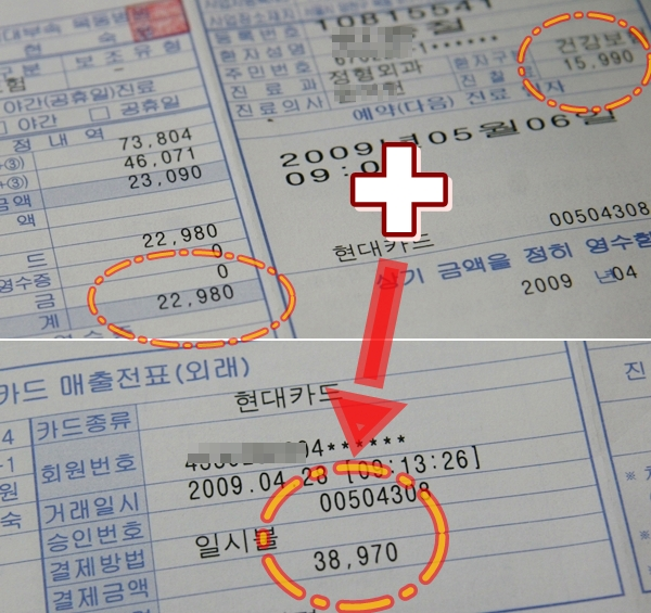 진료비와 예약료 함께 청구해 비용 지불 불가피