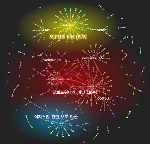 """자료로 살펴본 이자스민 """"인종차별"""" 보도 - KBS,MBC 조작 보도 처벌하라"""