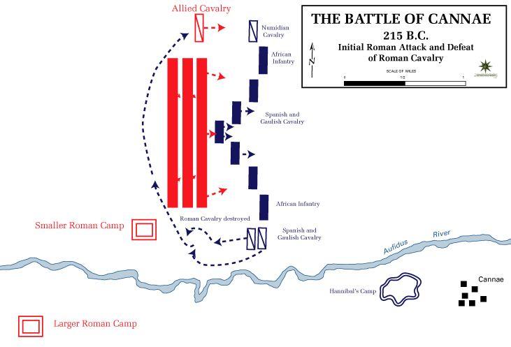 칸나에 전투의 양쪽 포진