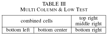 Blog from hoons latex table for Table width latex