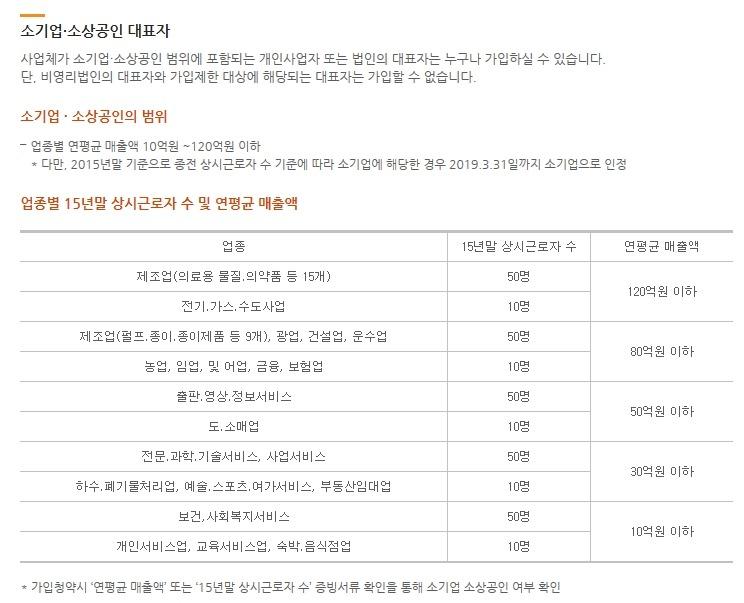 노란우산공제 2017년 개정 내용