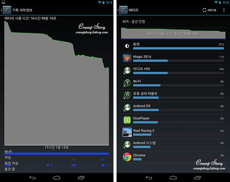 넥서스7 2013 배터리 그래프