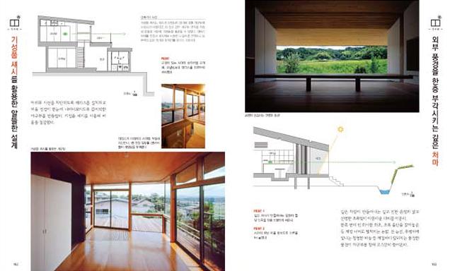 새로운 주택 디자인 도감