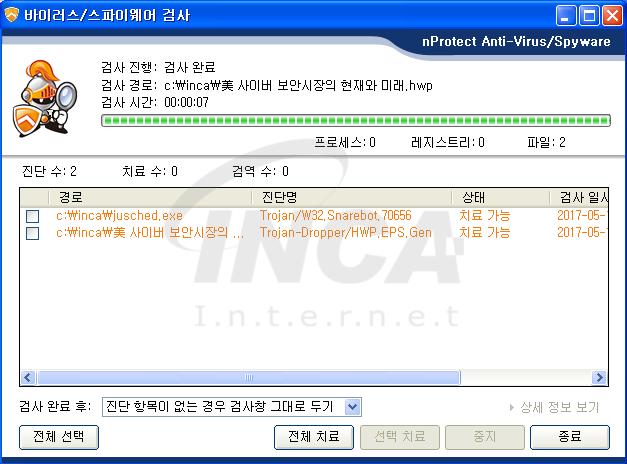 [그림 19] nProtect Anti-Virus/Spyware V3.0 진단 및 치료 화면