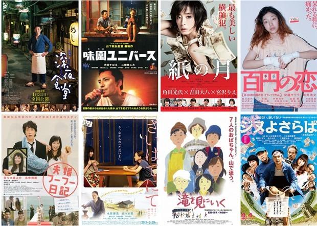 2000년대 이후 일본 박스오피스 순위 보기(2000년~2010년)