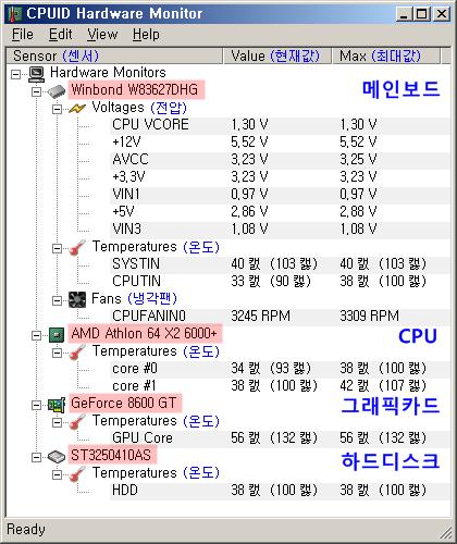 컴퓨터 하드웨어 센서 모니터링 HWMonitor