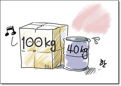 추가 무게 100kg 에 40kg의 연료가 필요해..