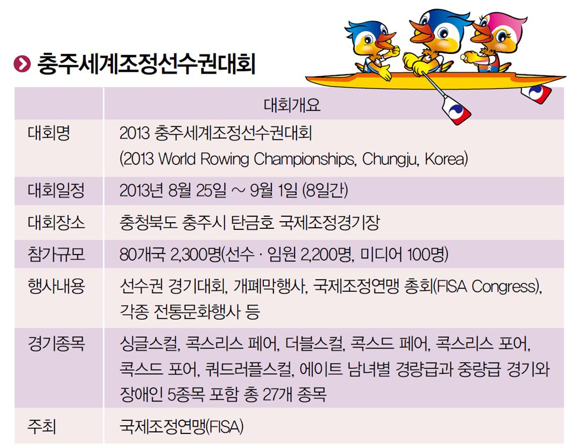 충주세계조정선수권대회 일정