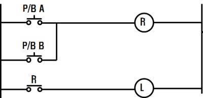 PLC 시퀀스 OR 회로